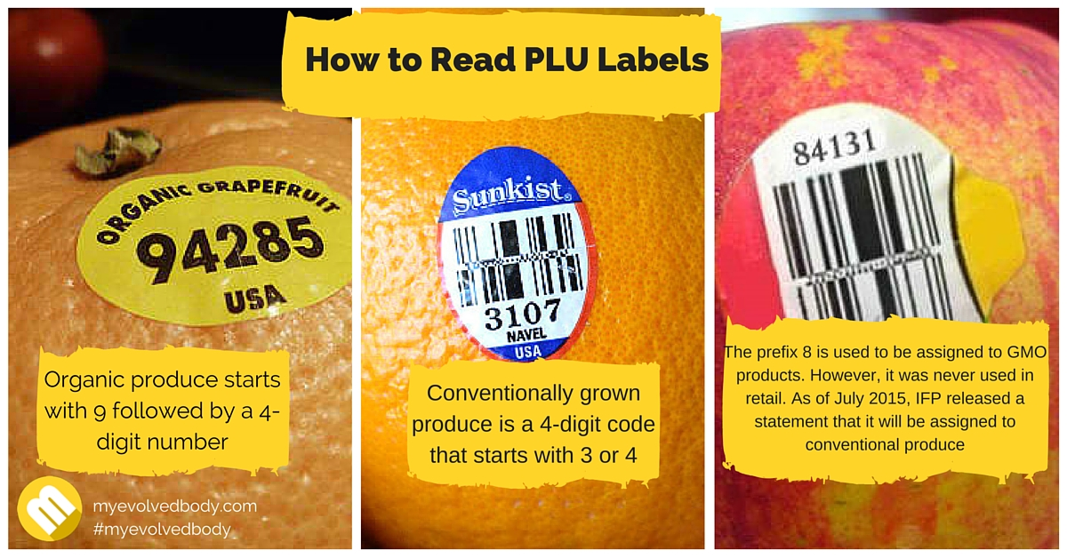 Organic farming. How to Read PLU Codes